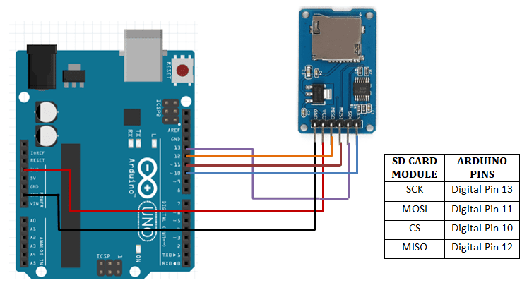 micro sd card module with arduino schematic