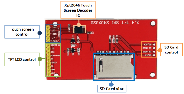 """2.4"""" ili9341 tft touch screen backside components"""