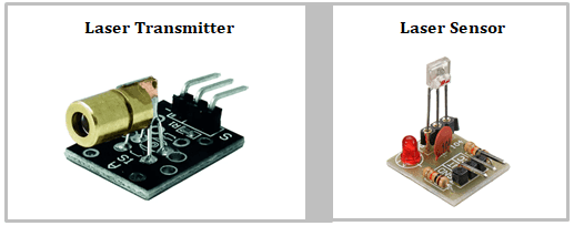 laser diode and laser sensor modules