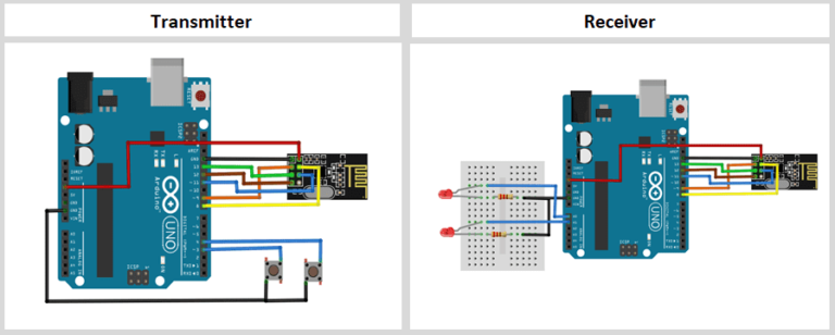 nrf24l01 transmitter and receiver connection with arduino