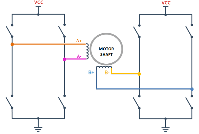 Stepper motor connection to H-bridge