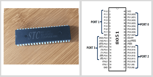 8051 micocontroller IC and pin diagram