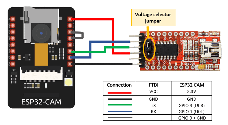 Connecting esp32 cam to ftdi adapter for uploading code