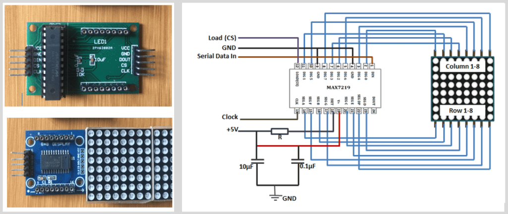 connecting max7219 IC with 8x8 led matrix