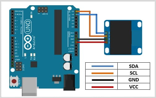 Connecting 12C OLED display to Arduino